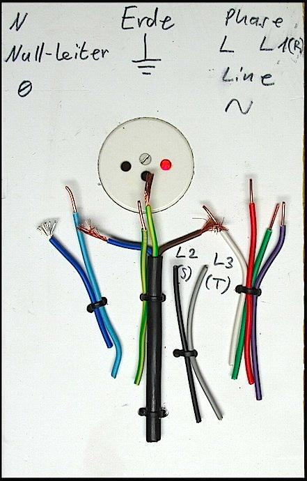 Elektrodose enhanced